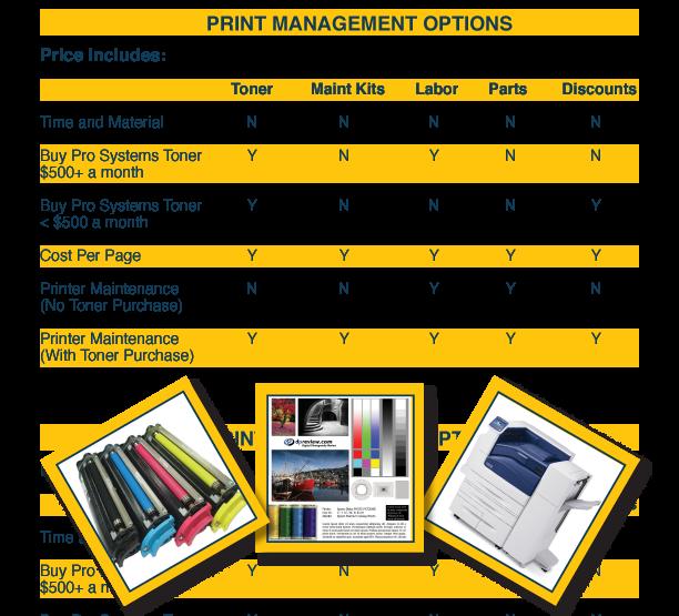 print costs